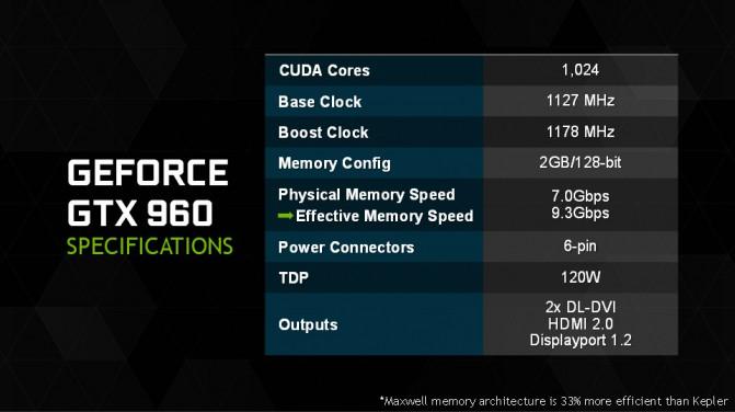 GeForce_GTX_960_TTX