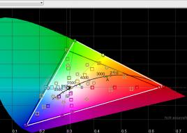 2015-02-02 15-54-20 HCFR Colorimeter - [Color Measures1]