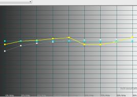 2015-02-02 15-55-04 HCFR Colorimeter - [Color Measures1]
