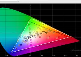 2015-02-02 16-08-28 HCFR Colorimeter - [Color Measures1]