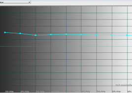 2015-02-02 16-08-39 HCFR Colorimeter - [Color Measures1]