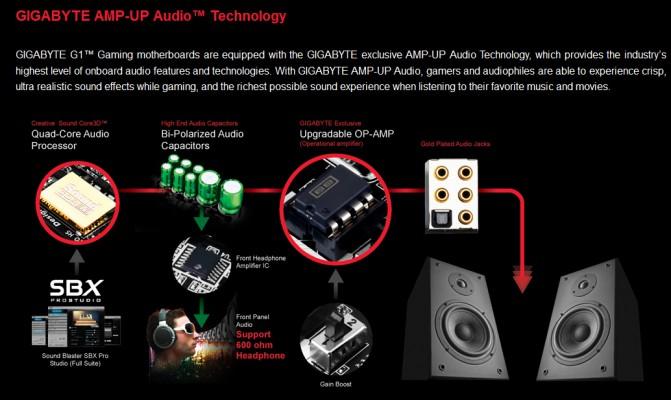 GIGABYTE_GA-X99-GAMING_5_AMP-UP