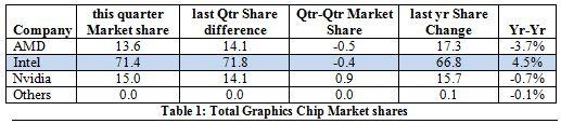 Graphics_Market_Q4-2104_2