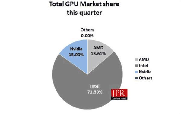 Graphics_Market_Q4-2104_all