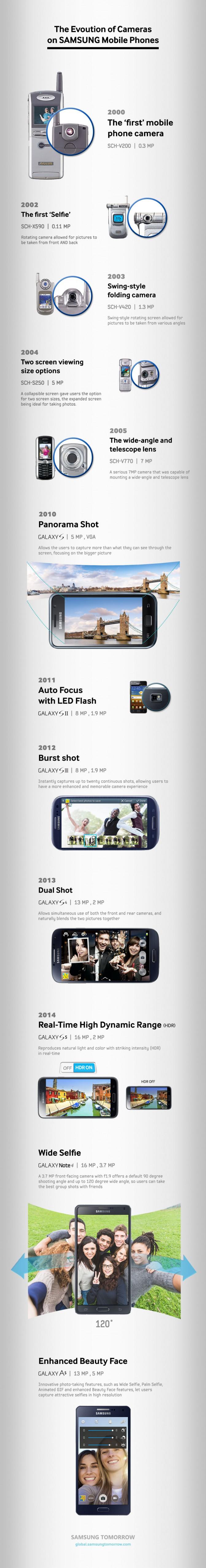 ST_SmartPhoneCameraHistory_Final3.0