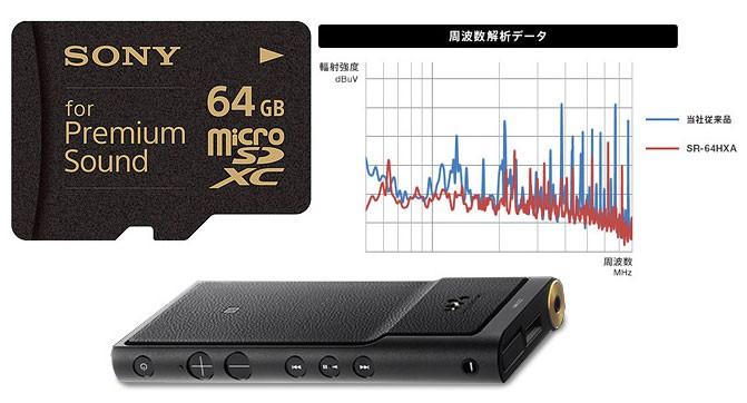 Sony разработала карту памяти microSD для улучшенной передачи звука