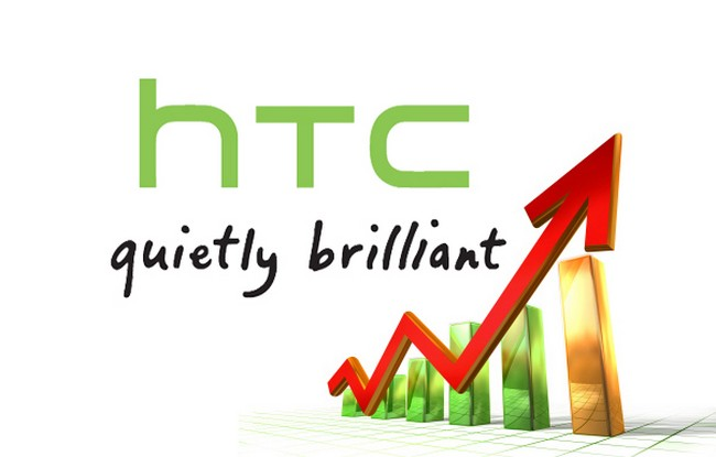 htc-profits
