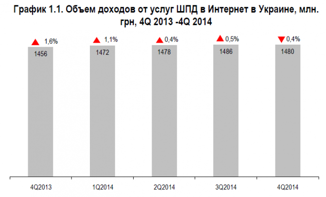 iKS-Consulting 4Q 2014 (1)