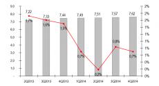 iKS-Consulting: украинский рынок широкополосного доступа в интернет (IV квартал 2014 года)