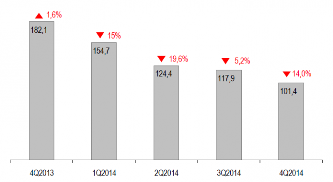 iKS-Consulting 4Q 2014 (3)