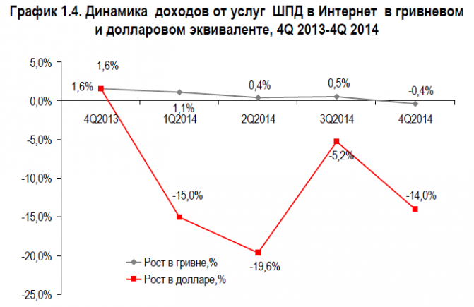 iKS-Consulting 4Q 2014 (4)