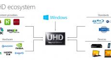 Windows 10 будет поддерживать экраны с разрешением 8K