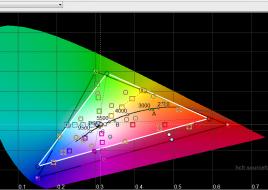2015-03-06 12-01-55 HCFR Colorimeter - [Color Measures1]