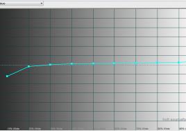 2015-03-06 12-02-06 HCFR Colorimeter - [Color Measures1]
