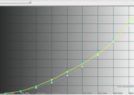 2015-03-06 12-02-33 HCFR Colorimeter - [Color Measures1]