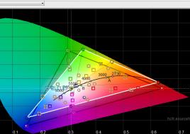 2015-03-10 16-22-45 HCFR Colorimeter - [Color Measures1]