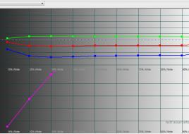 2015-03-16 12-39-20 HCFR Colorimeter - [Color Measures1]