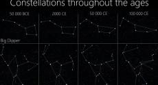 Как изменятся созвездия за 150 тыс. лет [анимация]