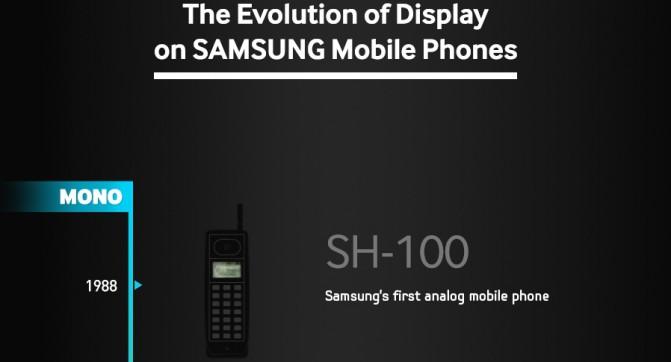 Evolution-of-Smartphone_Display logo