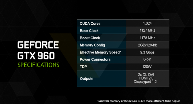 GeForce_GTX960_specs