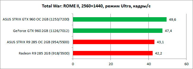 GeForce_GTX960_vs_Radeon_R9-285_diags8n-8