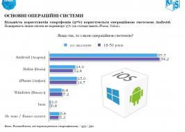 KMIS Smartphones 2015 LEAD9 (7)