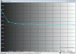 LG_34UC97_calibrated_color_temp