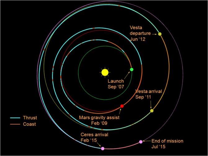 Впервые в истории зонд NASA вышел на орбиту карликовой планеты
