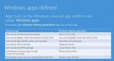 Windows-приложения – новое название универсальных приложений Microsoft
