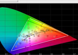 2015-04-14 14-43-48 HCFR Colorimeter - [Color Measures1]