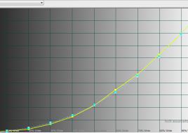 2015-04-14 14-44-26 HCFR Colorimeter - [Color Measures1]