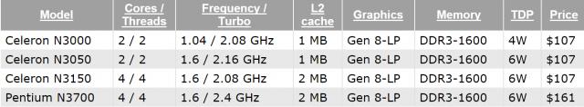 CPU-World-640x118