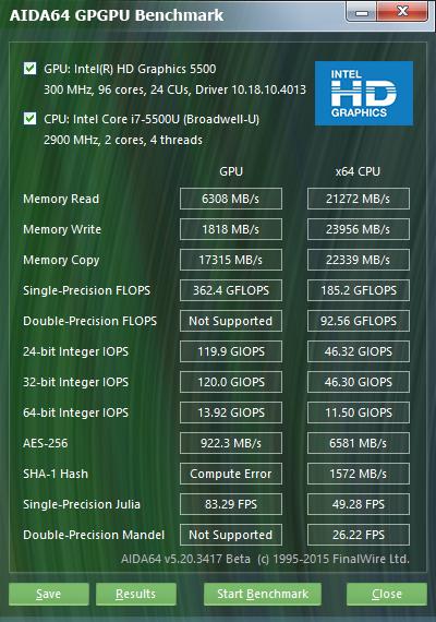 Обзор «безрамочного» 13,3-дюймового ультрабука Dell XPS 13 (2015)