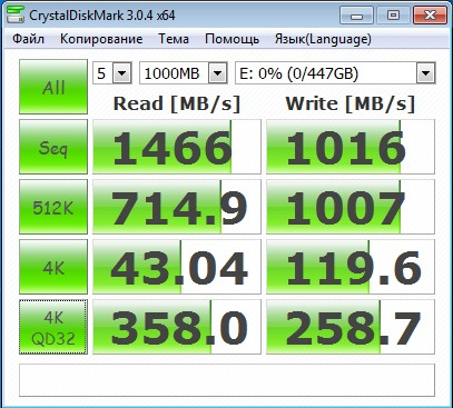 Kingston_HyperX_Predator_PCI-E_SSD_soft_CrystalDiskMark