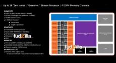 В сети появились подробные характеристики 16-ядерных процессоров AMD Zen