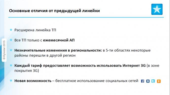 киевстар заказ минут на неделю: