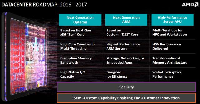 AMDрассказала о планах по выпуску новых процессоров на 2015-2016 годы