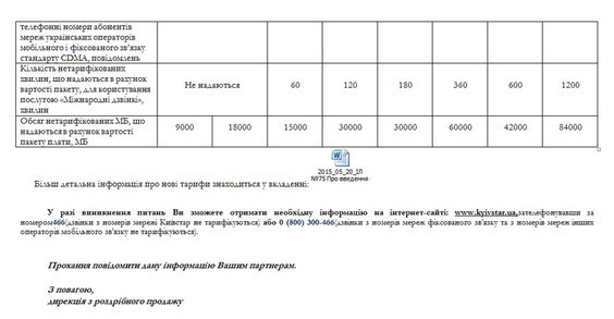 Киевстар - Все За (4)