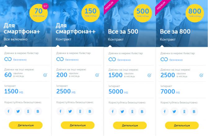 Kyivstar tariffs 2015 (1)