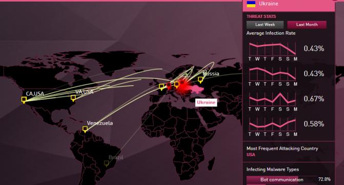 ThreatCloud World Cyber Threat Map (1)