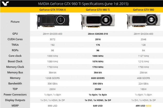 GeForce_GTX_980_Ti_specs