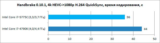 Intel_Broadwell_diags10