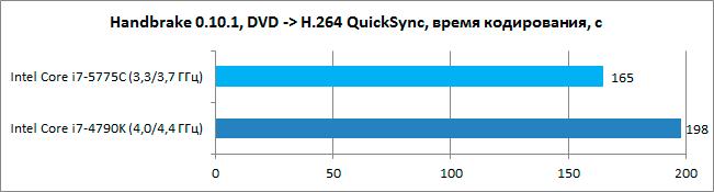 Intel_Broadwell_diags11