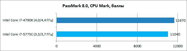 Intel_Broadwell_diags4