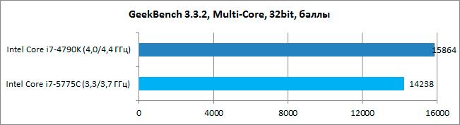 Intel_Broadwell_diags7