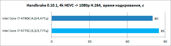 Intel_Broadwell_diags9