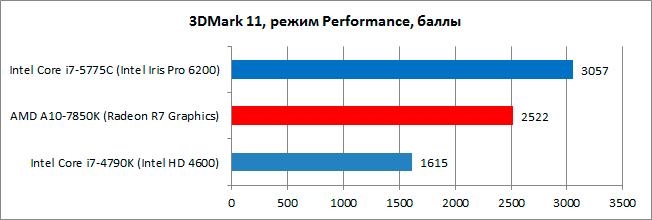 Intel_Broadwell_int_diags1