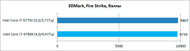 14 нанометров для настольных ПК: обзор процессора Intel Core i7-5775C