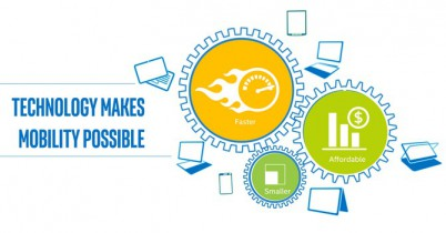 Intel SoFIA: мобильные вычисления для всех