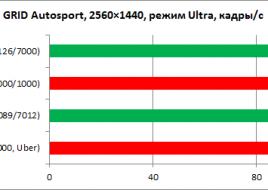 AMD_Radeon_R9_Nano_diags8